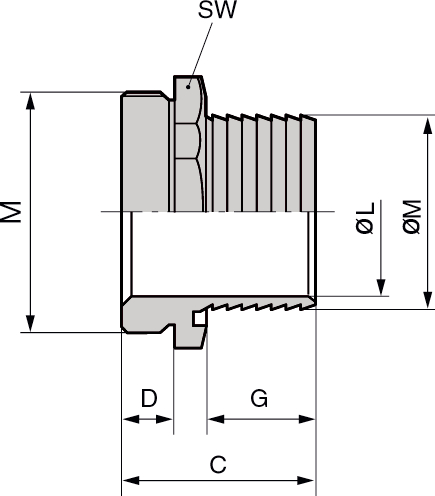 SILVYN SSV-M 12 X 1,5/1