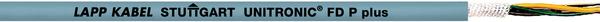 UNITRONIC FD P plus 2 X 0,25