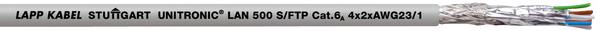UNITRONIC LAN 500 F/FTP Cat.6A LSZH
